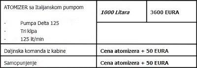 atomizer-vuceni-1000-lit